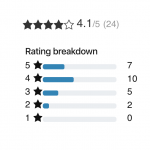 Star Rating and Breakdown